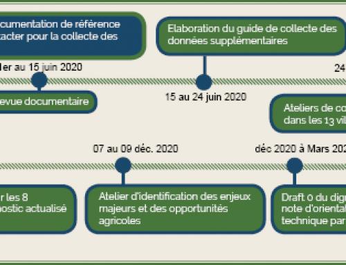 Vers une politique agricole durable : La RDC va se doter d'un document stratégique